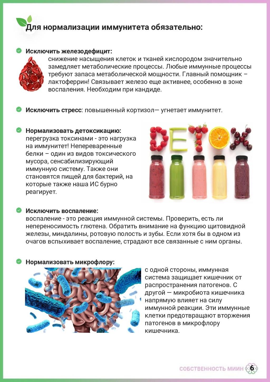 6 Для нормализации иммунитета обязательно: Искл...
