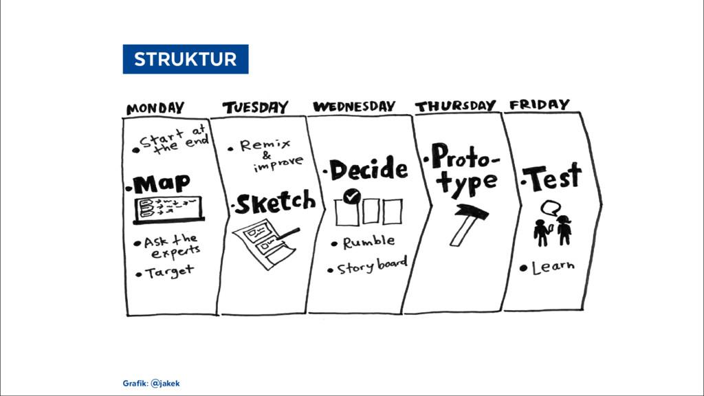 STRUKTUR Grafik: @jakek