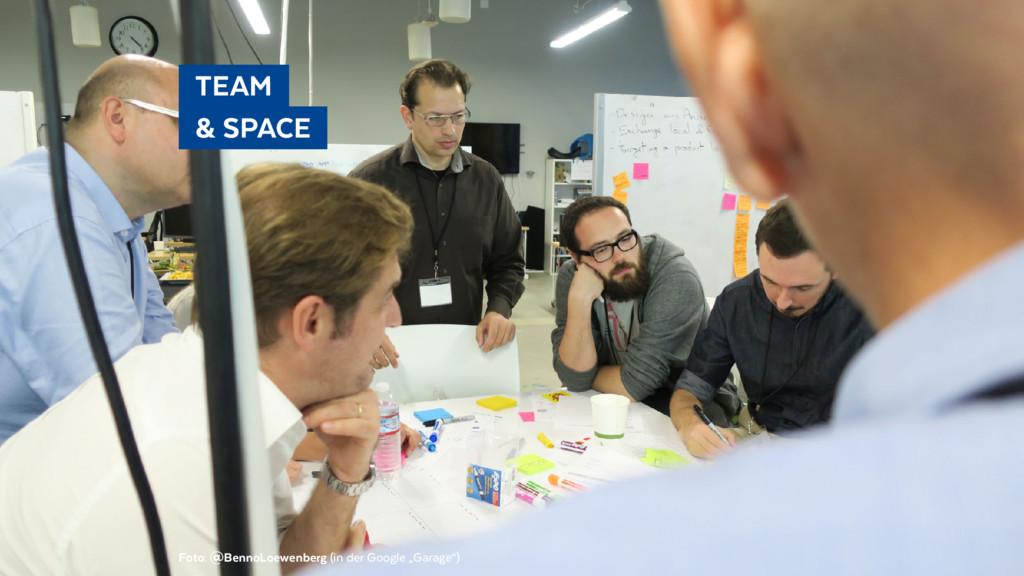 TEAM & SPACE Foto: @BennoLoewenberg (in der...