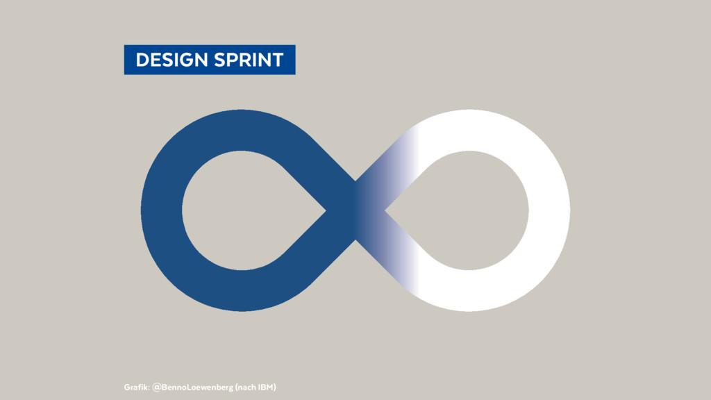 Grafik: @BennoLoewenberg (nach IBM)  DESIGN SP...