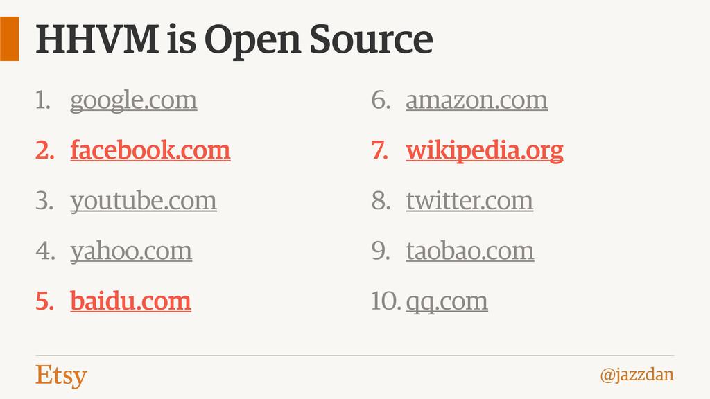 @jazzdan HHVM is Open Source 1. google.com 2. f...