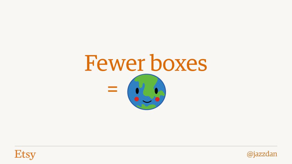 @jazzdan Fewer boxes =