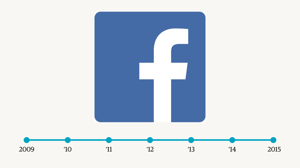 2009 2015 '14 '13 '12 '11 '10