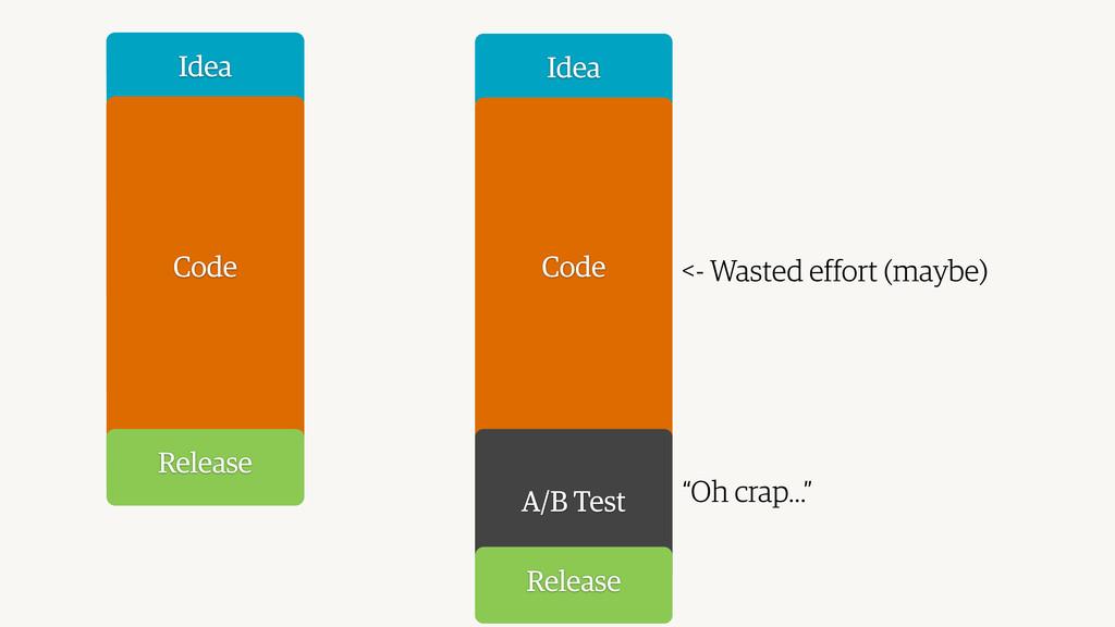 "Idea Code Release Idea Code A/B Test Release ""O..."