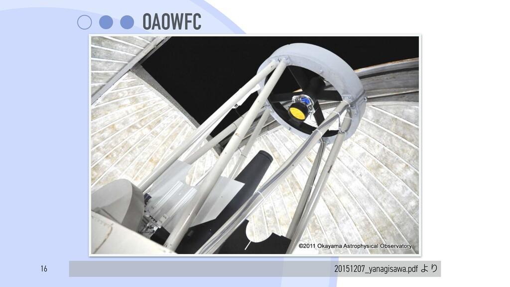 OAOWFC 20151207_yanagisawa.pdf ΑΓ OAOWFC Okayam...