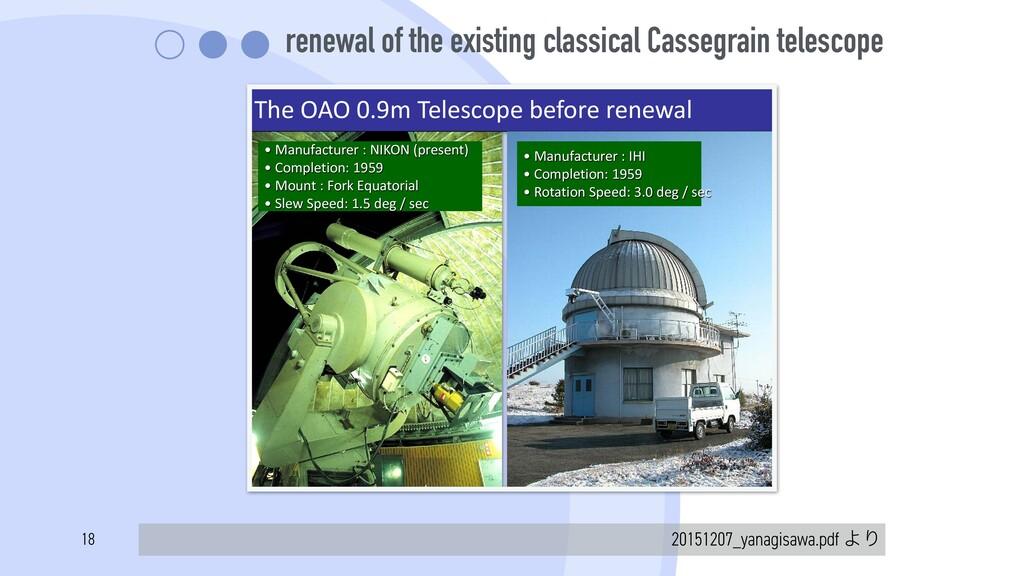 renewal of the existing classical Cassegrain te...