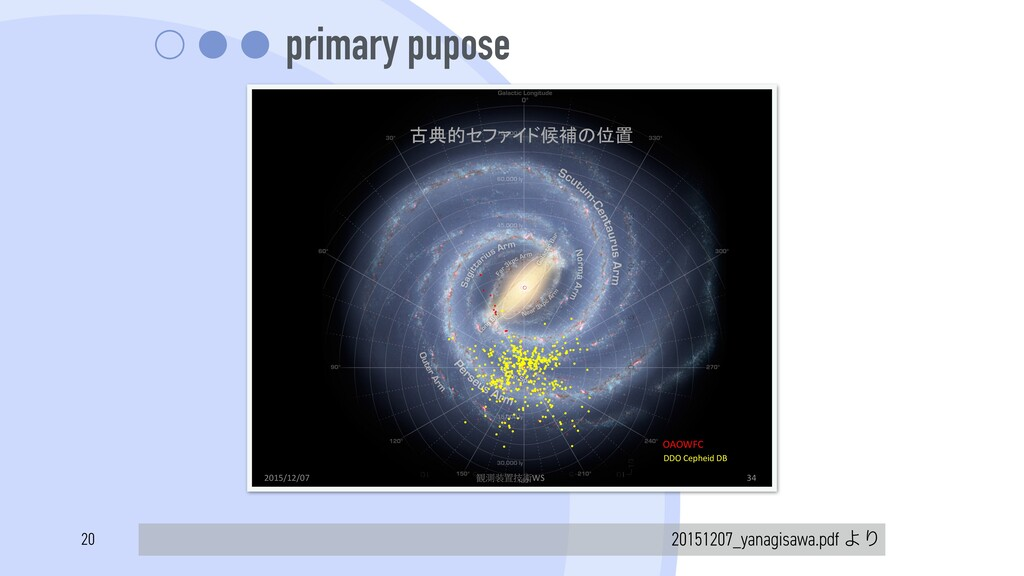 primary pupose 20151207_yanagisawa.pdf ΑΓ 2015/...