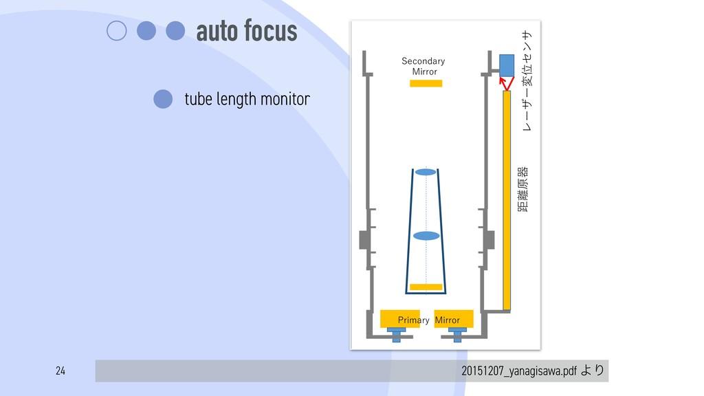 auto focus tube length monitor 20151207_yanagis...