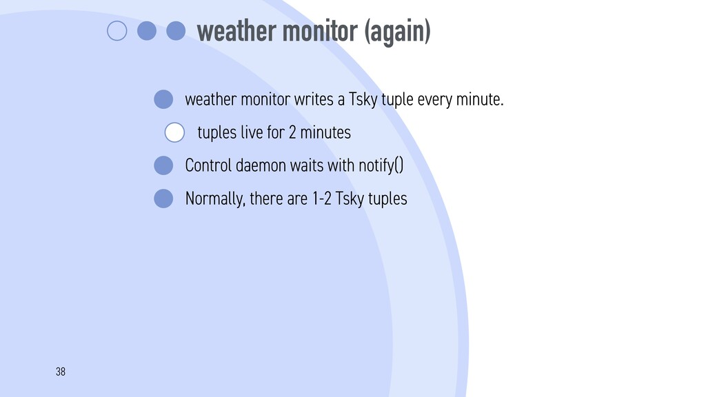 weather monitor (again) weather monitor writes ...