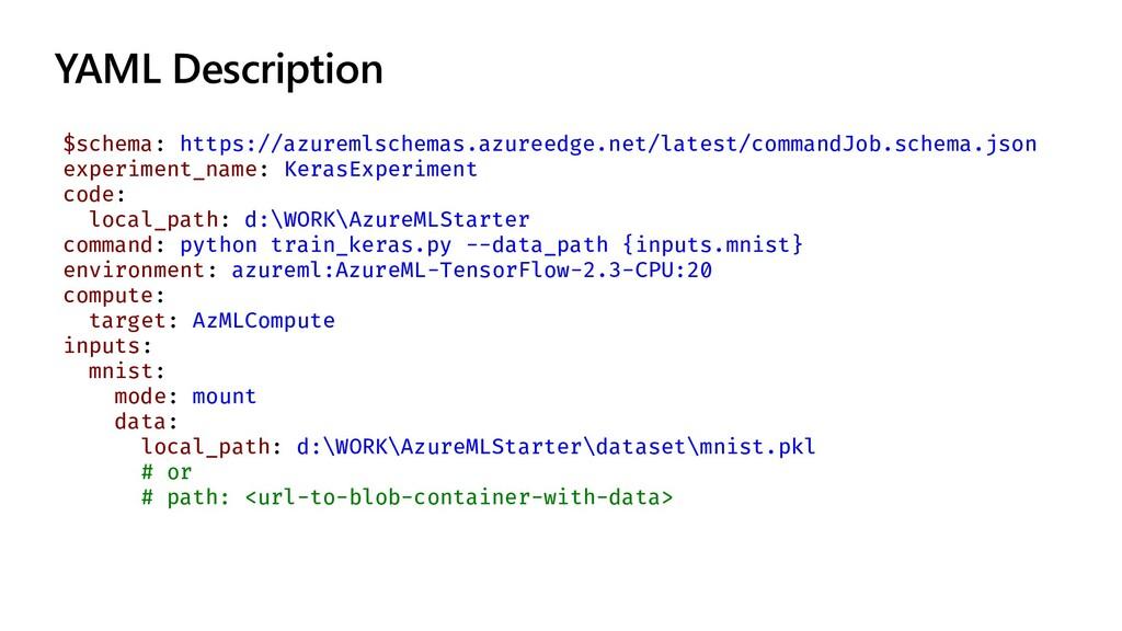 YAML Description $schema: https://azuremlschema...