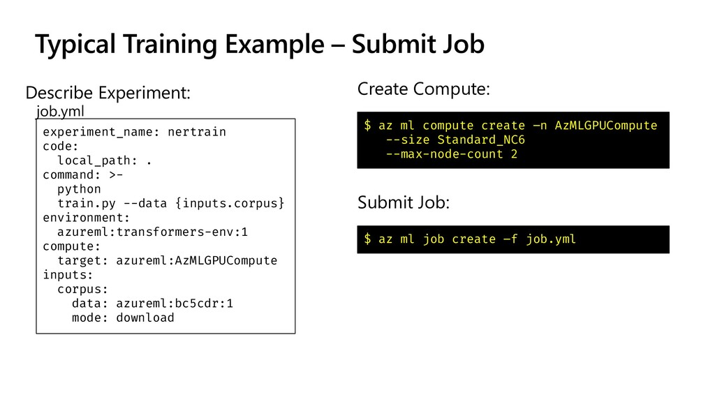 Typical Training Example – Submit Job Describe ...