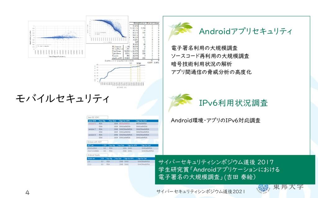 モバイルセキュリティ Androidアプリセキュリティ 電子署名利用の大規模調査 ソースコード...