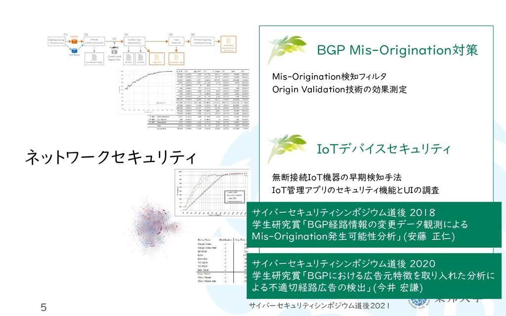 ネットワークセキュリティ BGP Mis-Origination対策 Mis-Originat...