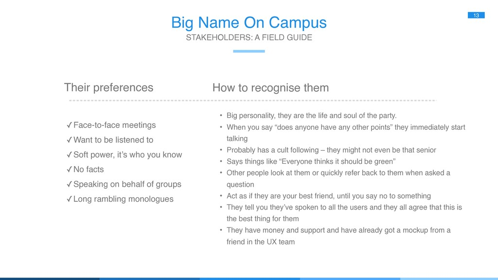 13 Their preferences ✓Face-to-face meetings ✓Wa...