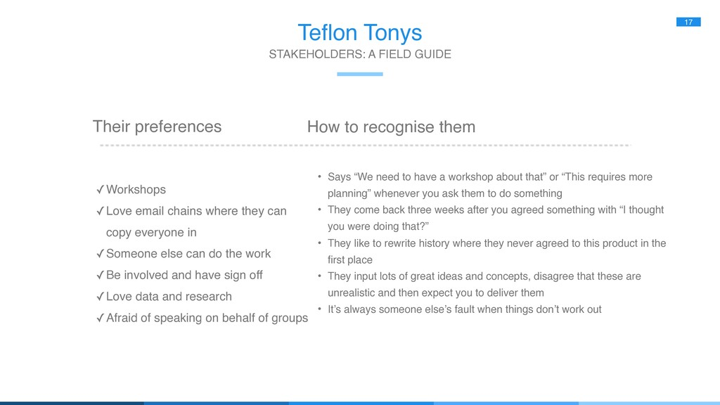 17 Their preferences ✓Workshops ✓Love email cha...