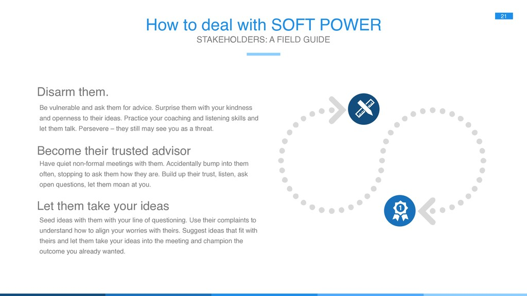 21 How to deal with SOFT POWER STAKEHOLDERS: A ...