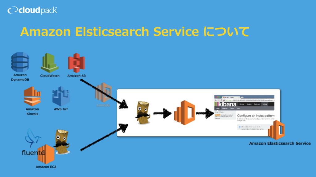 Amazon Elsticsearch Service について