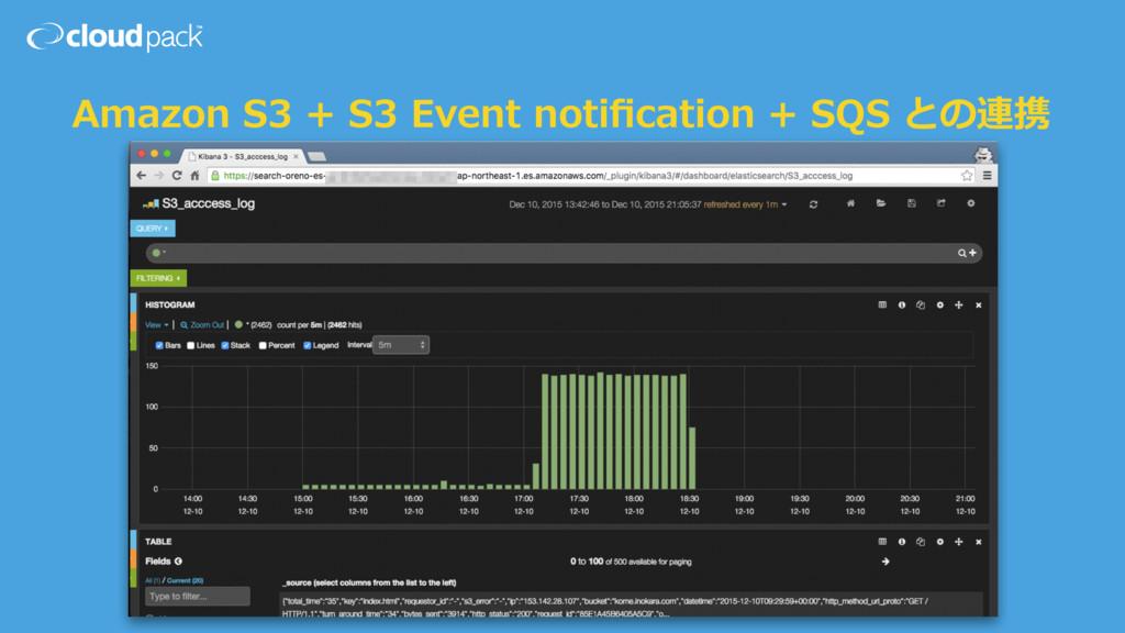 Amazon S3 + S3 Event notification + SQS との連携