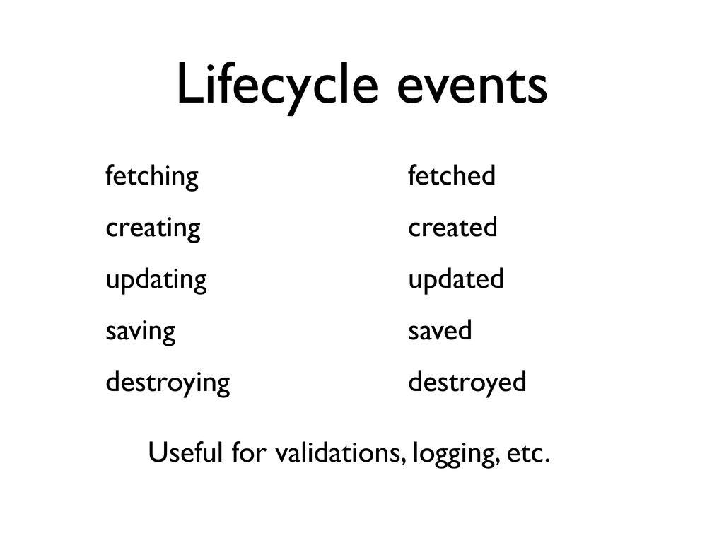 Lifecycle events fetching creating updating sav...