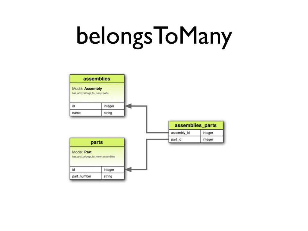 belongsToMany