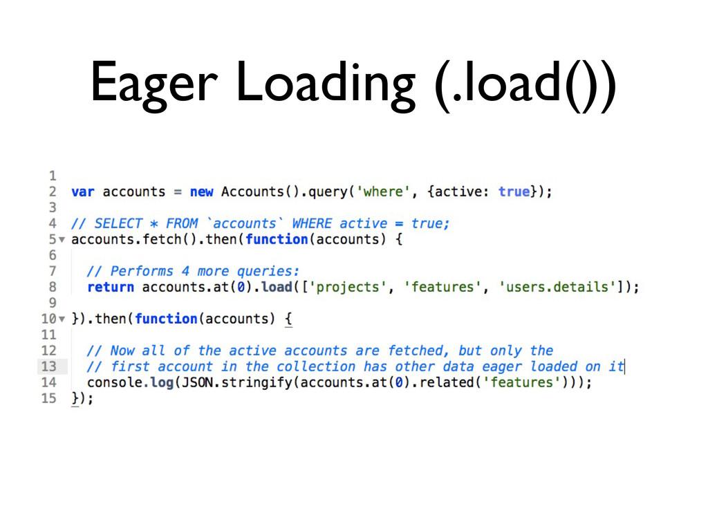 Eager Loading (.load())