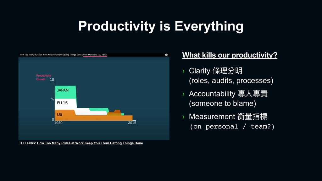 Productivity is Everything What kills our produ...