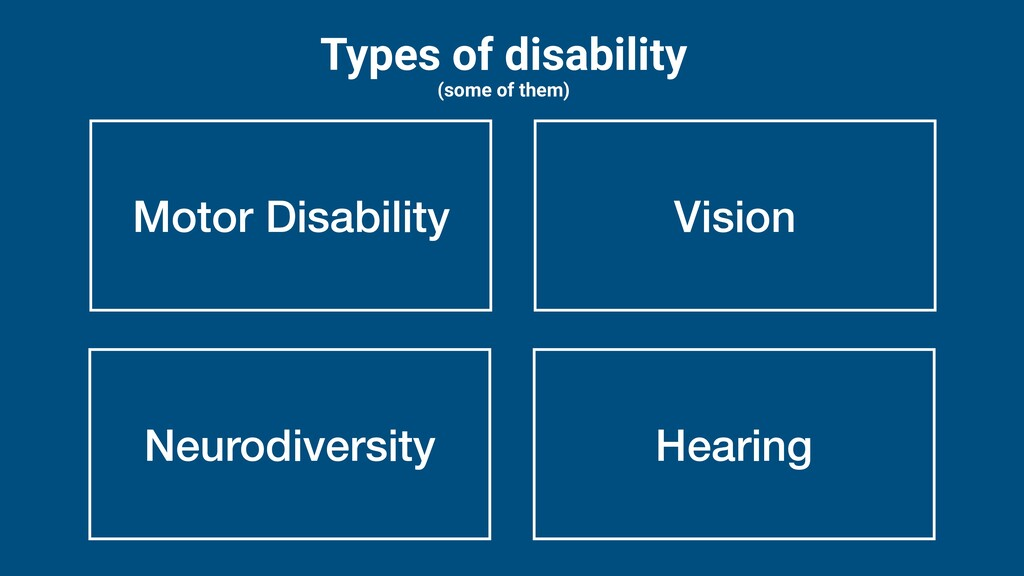 Types of disability (some of them) Motor Disabi...