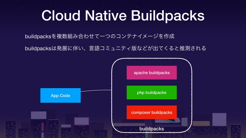buildpacks php buildpacks Cloud Native Buildpac...