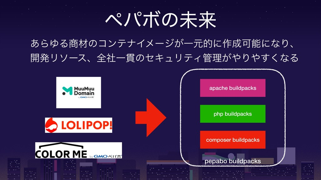 ϖύϘͷະདྷ pepabo buildpacks php buildpacks apache ...