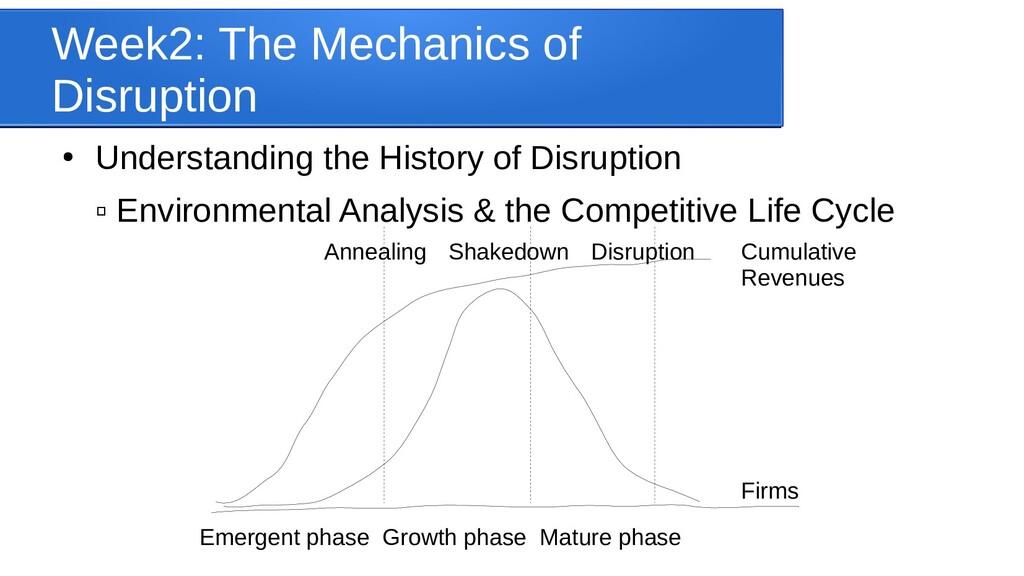 Week2: The Mechanics of Disruption ● Understand...