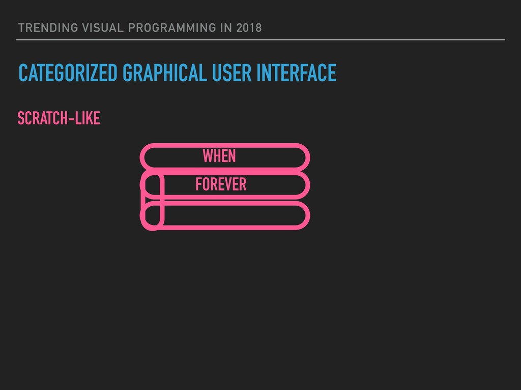 CATEGORIZED GRAPHICAL USER INTERFACE TRENDING V...