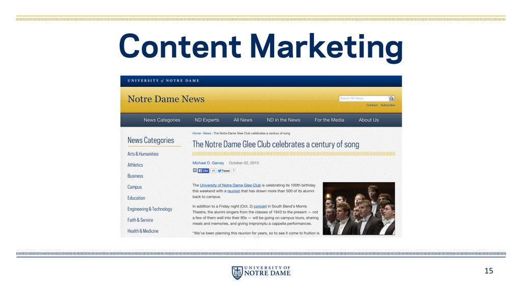 15 Content Marketing