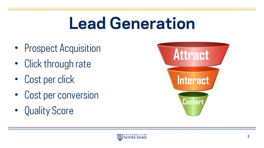 3 Lead Generation • Prospect Acquisition • Clic...