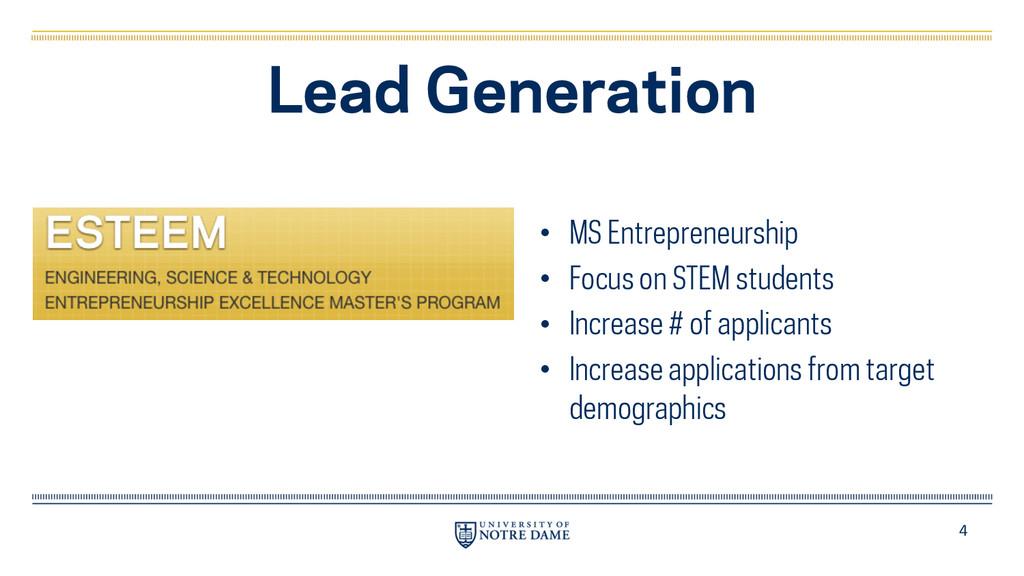 4 Lead Generation • MS Entrepreneurship • Focus...