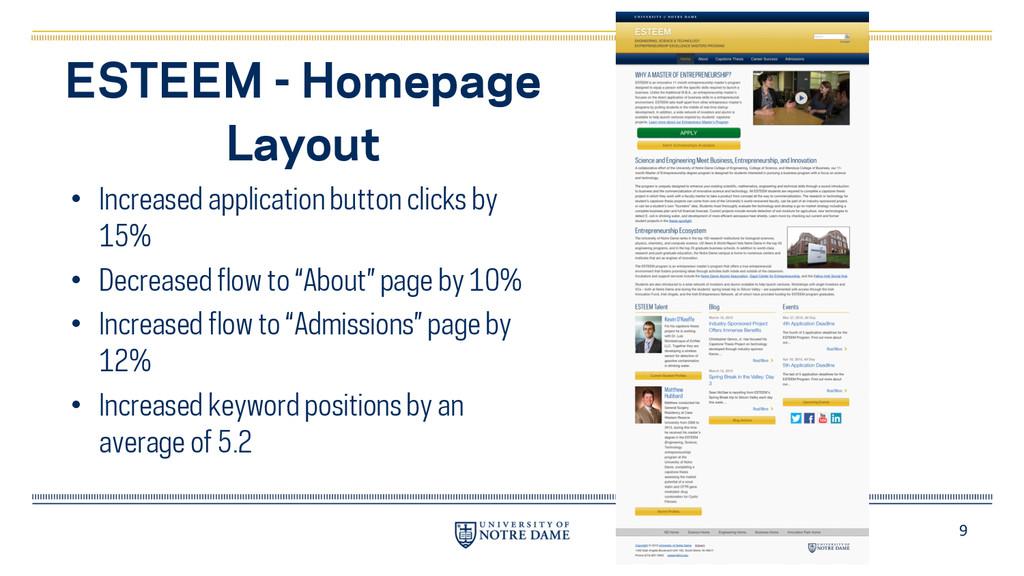 9 ESTEEM - Homepage Layout • Increased applicat...
