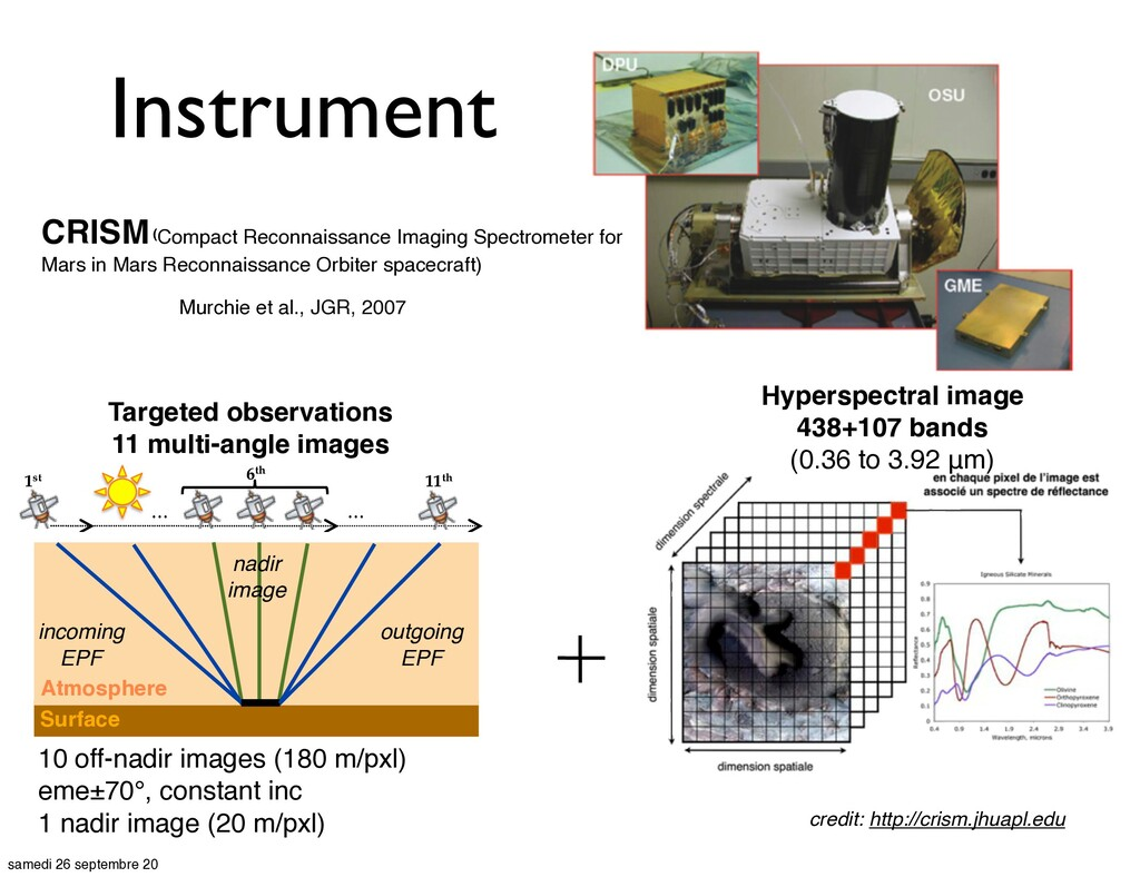 Instrument Surface …! Surface! Atmosphere! targ...