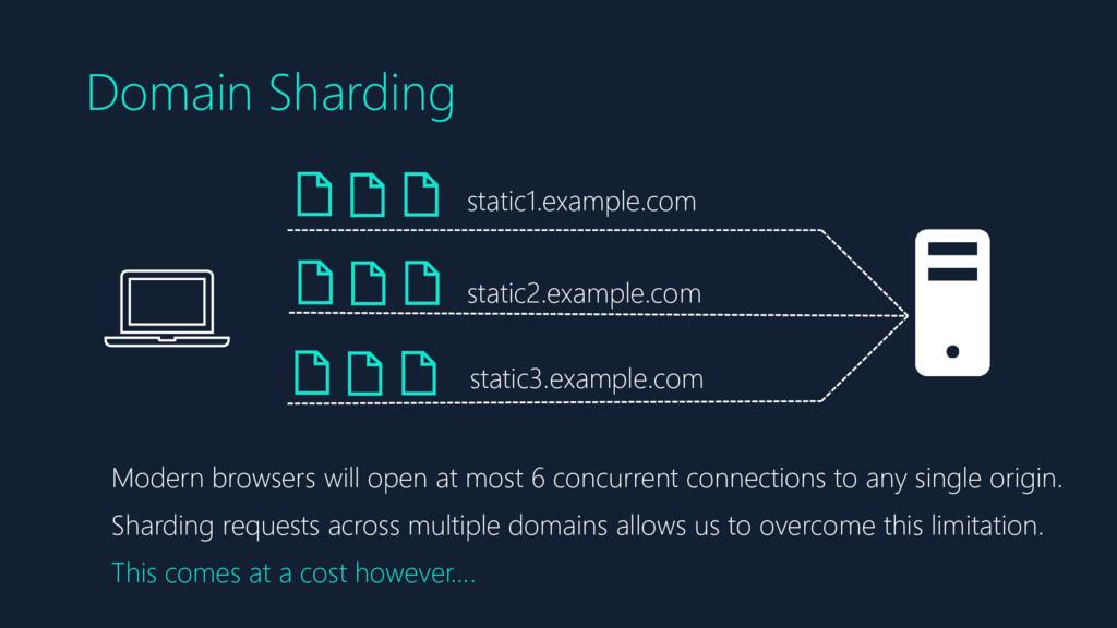 Domain Sharding static1.example.com static2.exa...