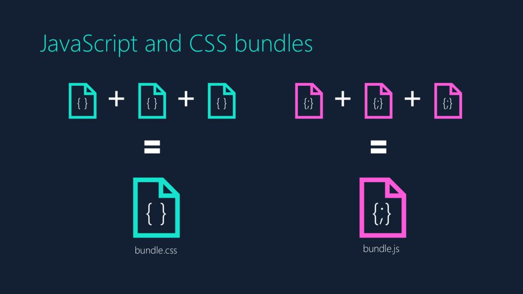 JavaScript and CSS bundles { } { } { } { } {;} ...