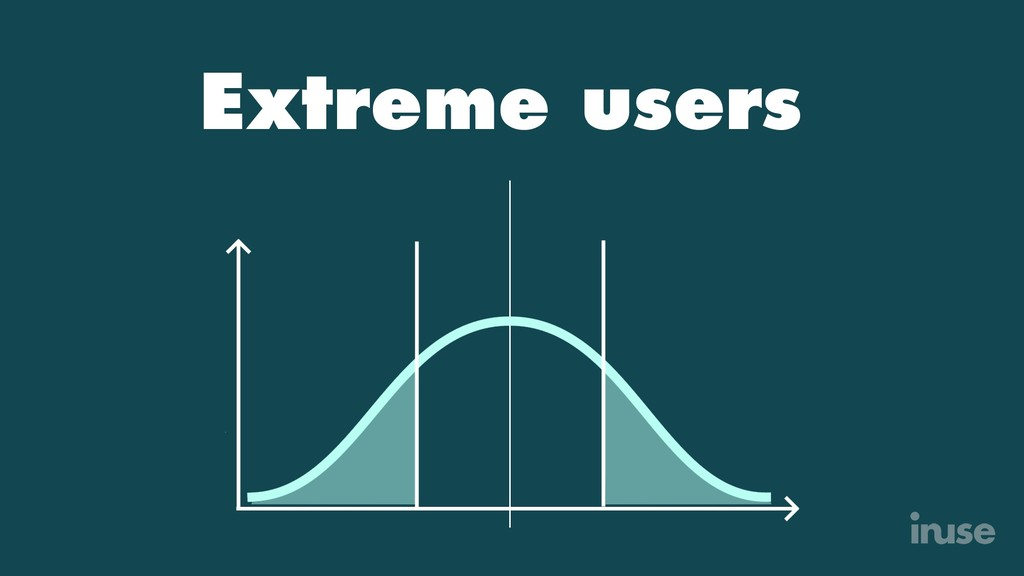 Extreme users