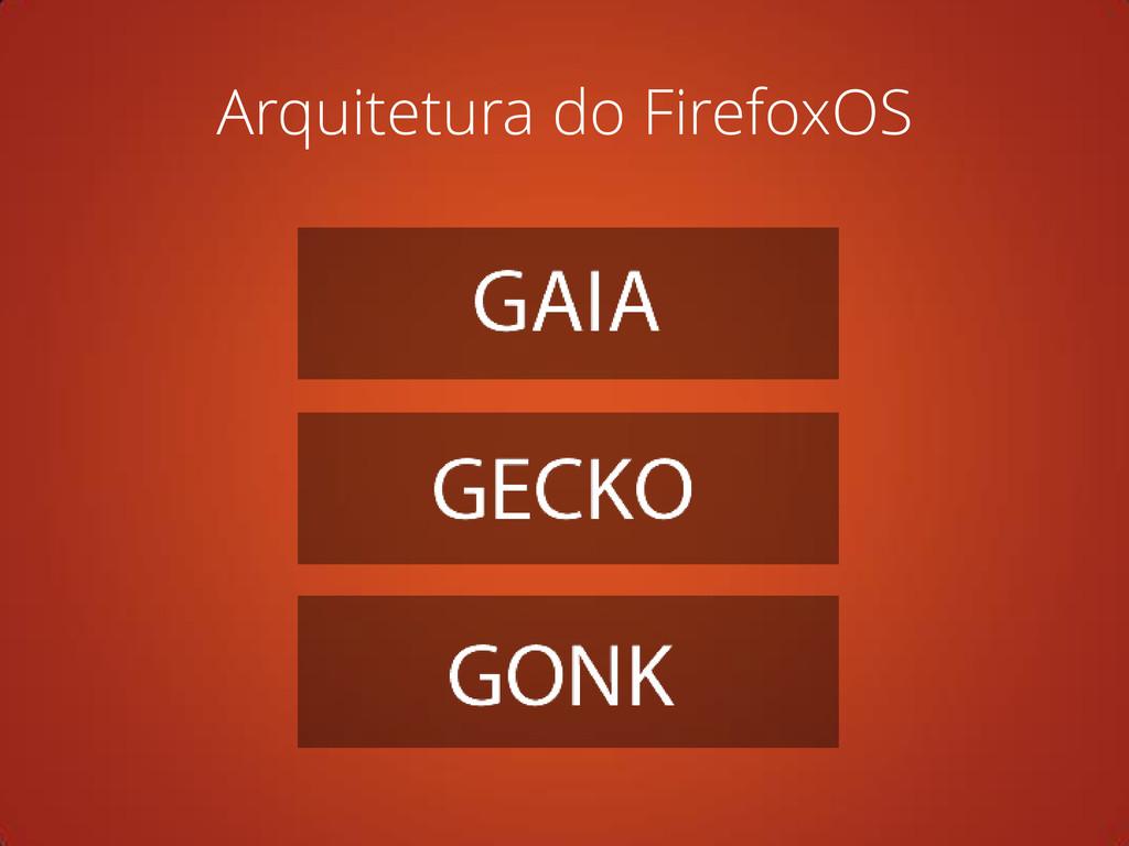 Arquitetura do FirefoxOS