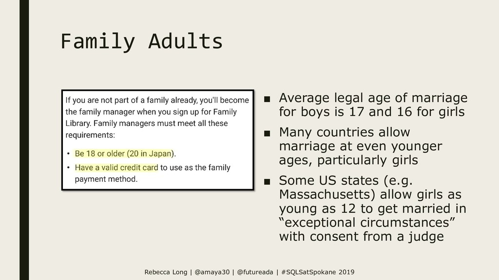 Family Adults ■ Average legal age of marriage f...