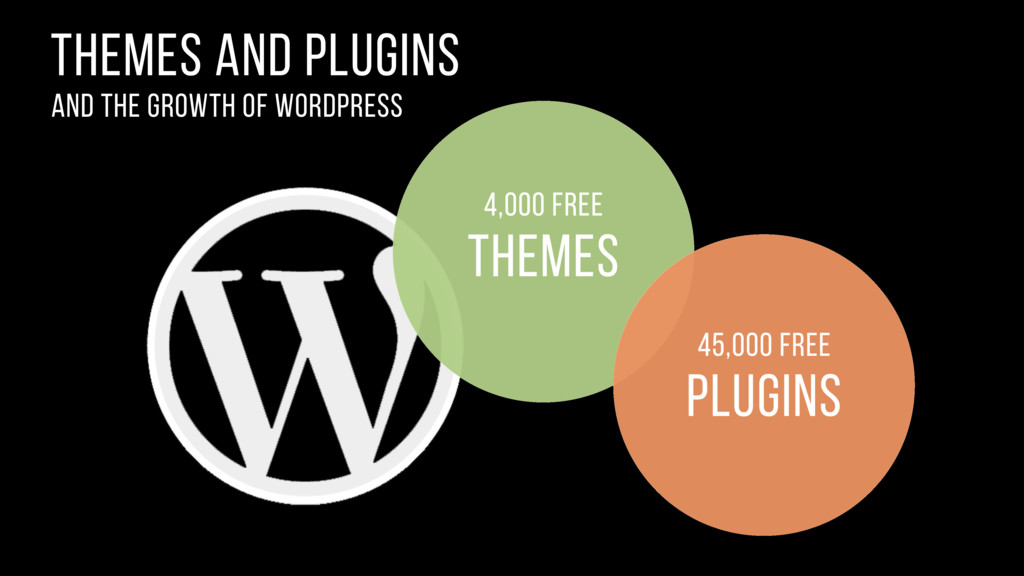 themes plugins 4,000 free 45,000 free themes an...