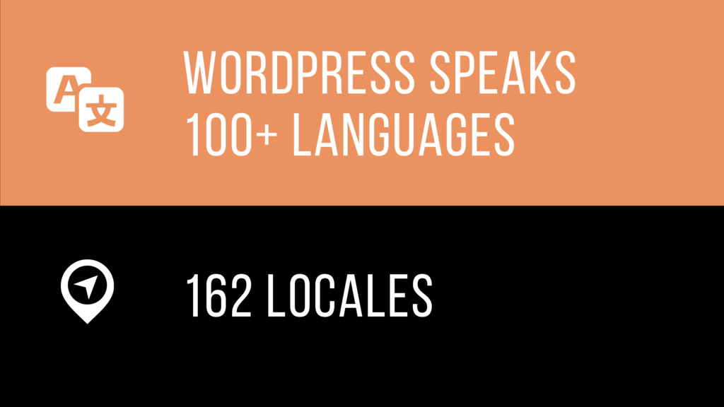 WOrdPress speaks 100+ languages 162 locales