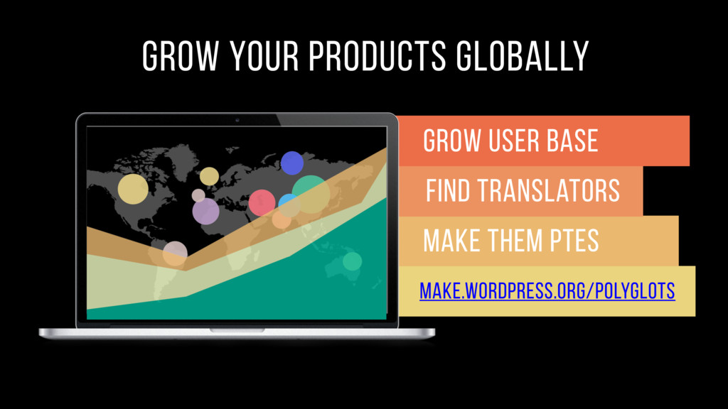 grow your products globally make them ptes GROW...