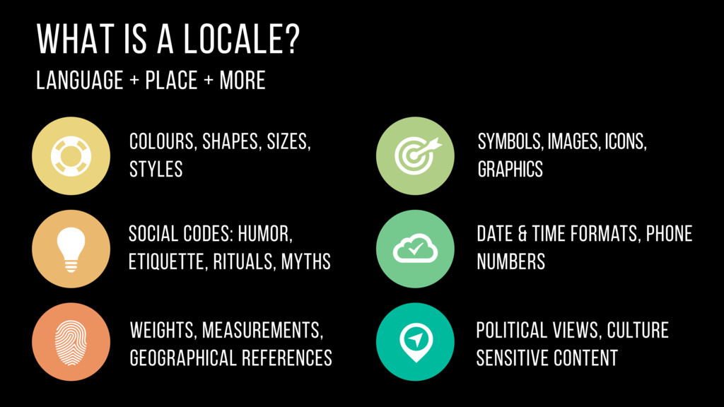WHAT IS A LOCALE? language + place + more Colou...