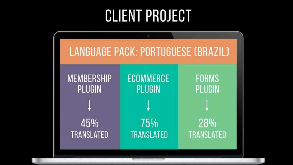 client project 45% translated 75% translated 28...