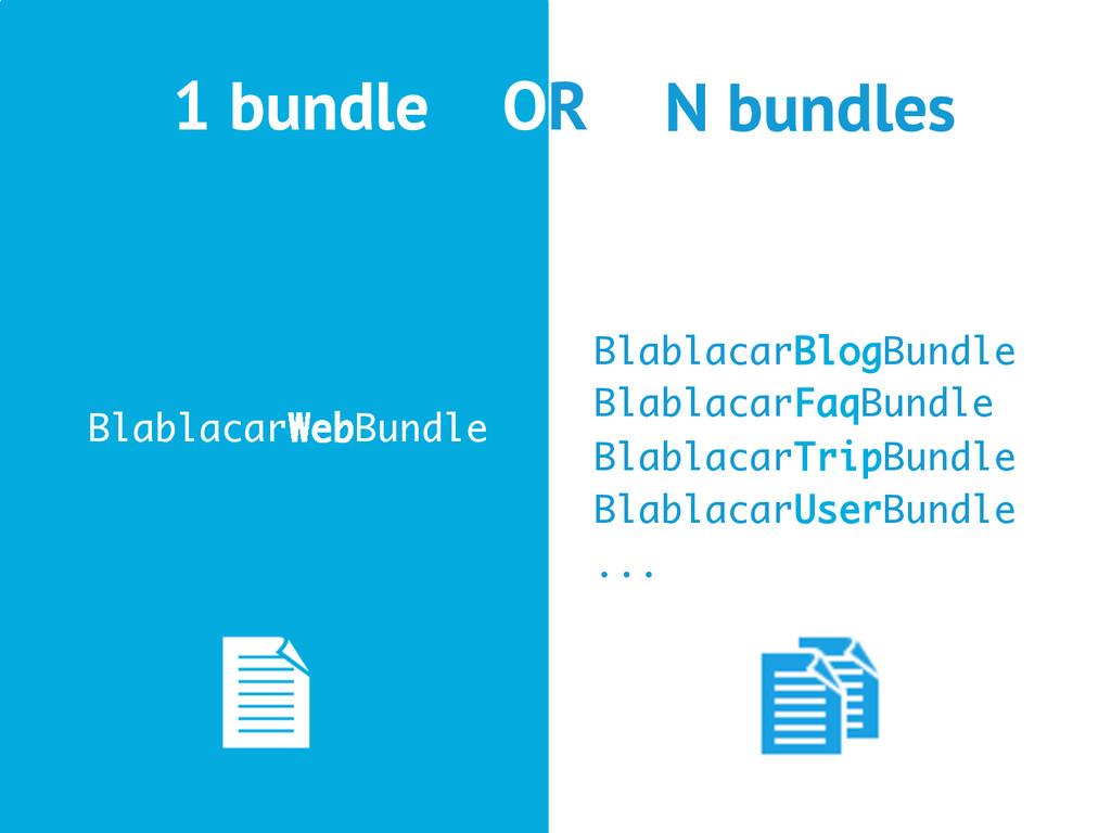 1 bundle BlablacarWebBundle BlablacarBlogBundle...