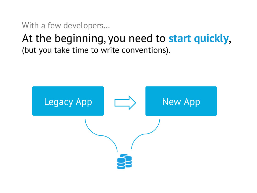 With a few developers… At the beginning, you ne...