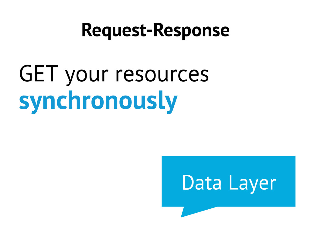 Request-Response GET your resources synchronous...