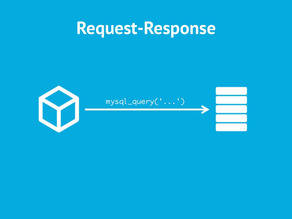 Request-Response mysql_query('...')